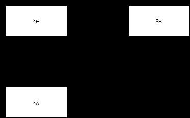 communtative-diagram-basis-change