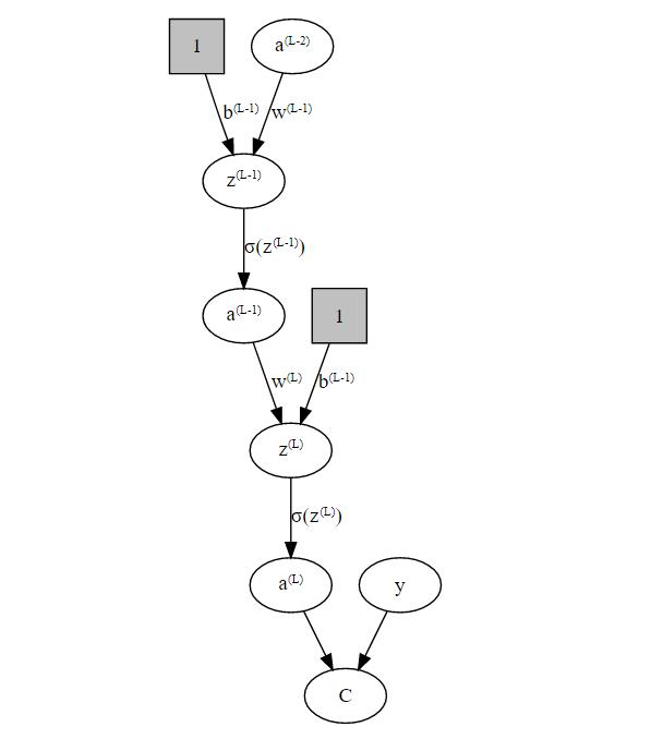 one-hidden-layer network